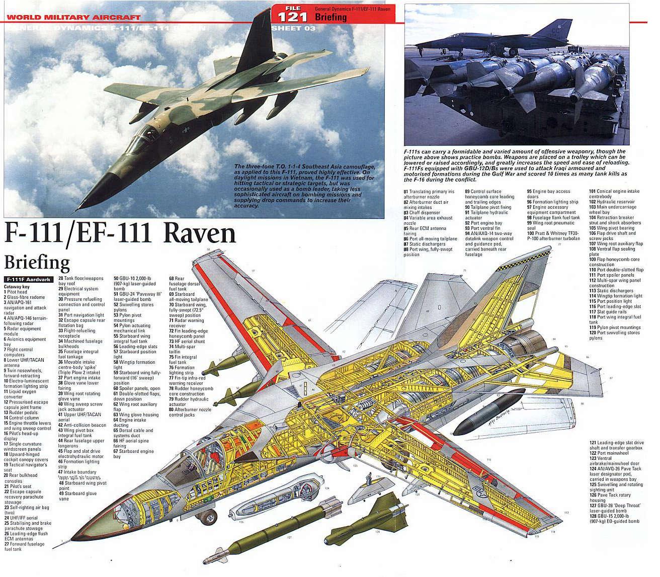 [Cutaway] F-111 Aardvark | SOBCHAK SECURITY - est. 2005