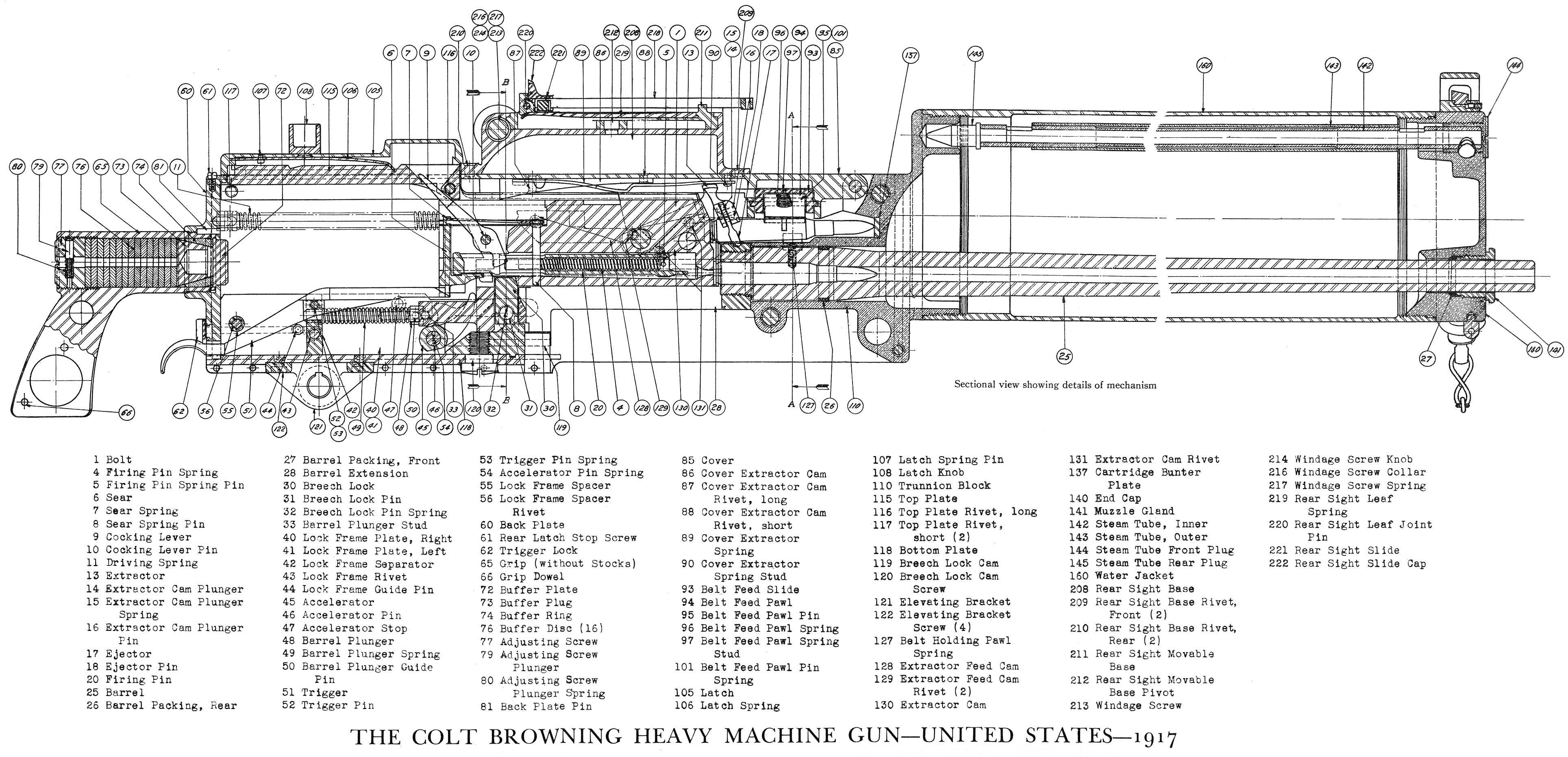 cutaway  colt browning heavy machine gun model 1917