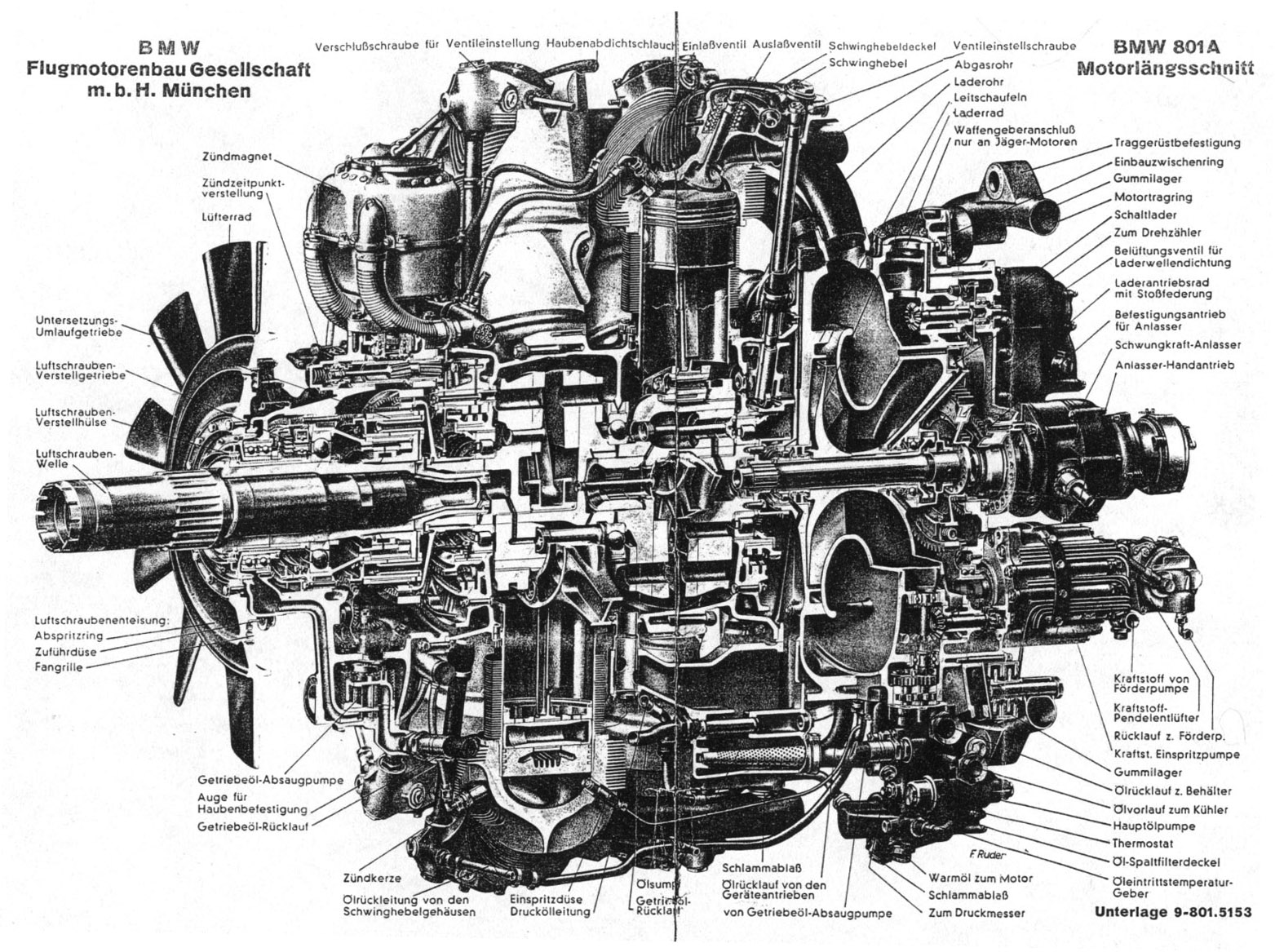 [Cutaway] BMW 801 piston radial aircraft engine