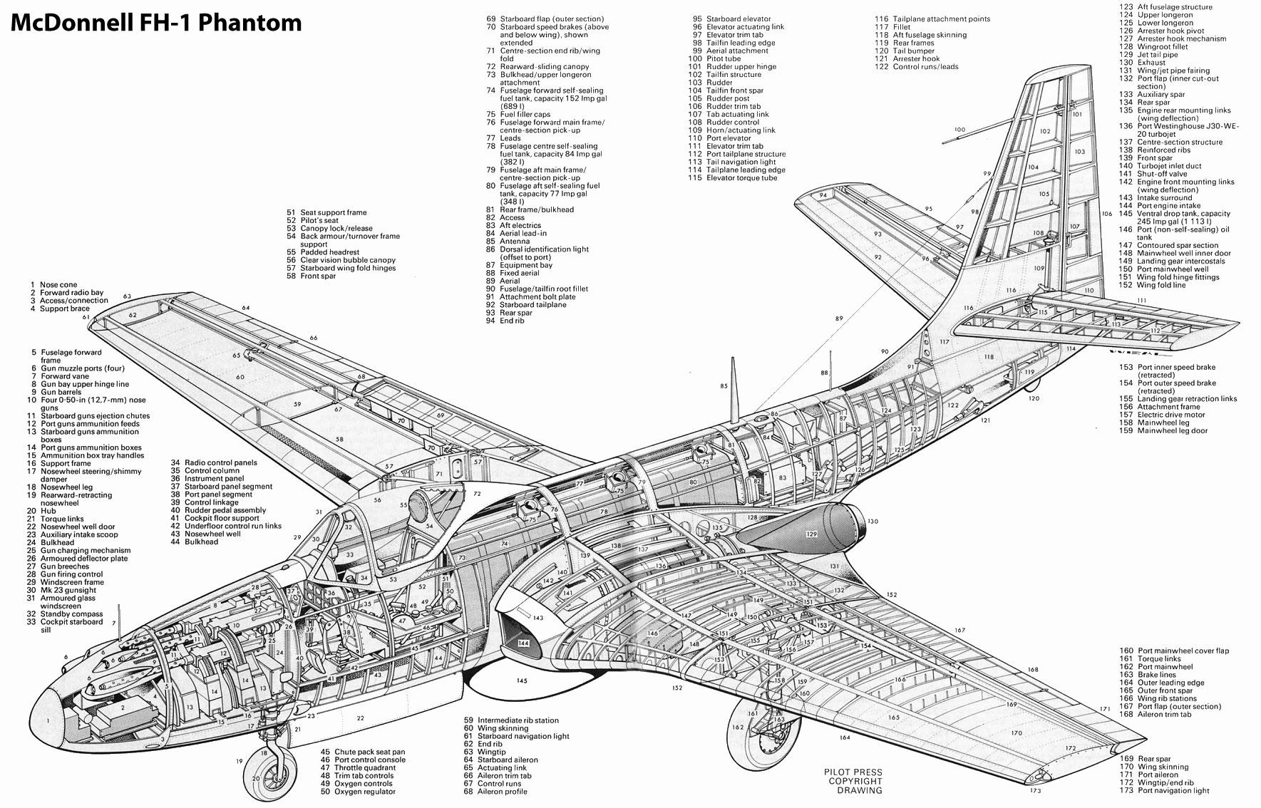 hs-129 b-2 pdf