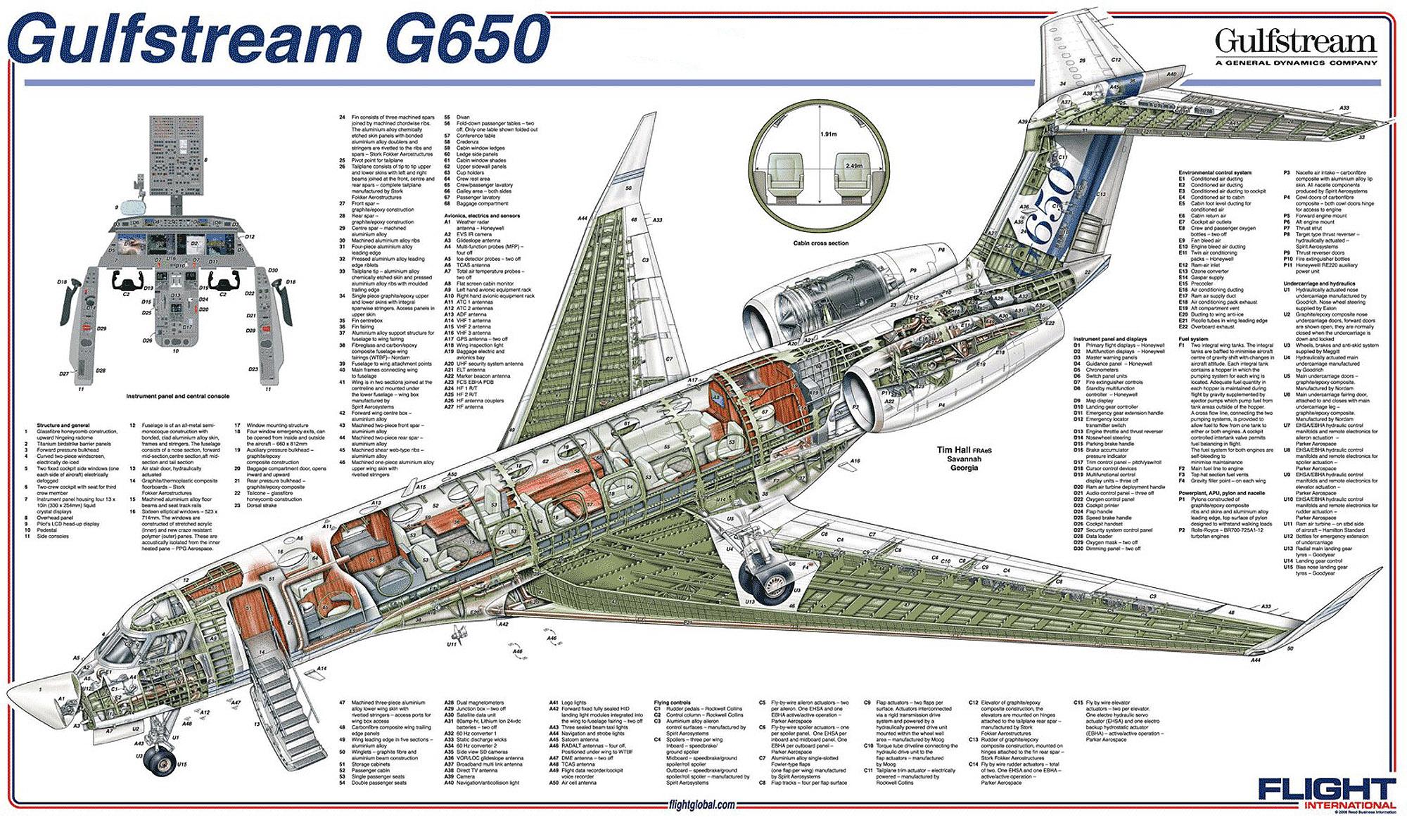 Cutaway G650