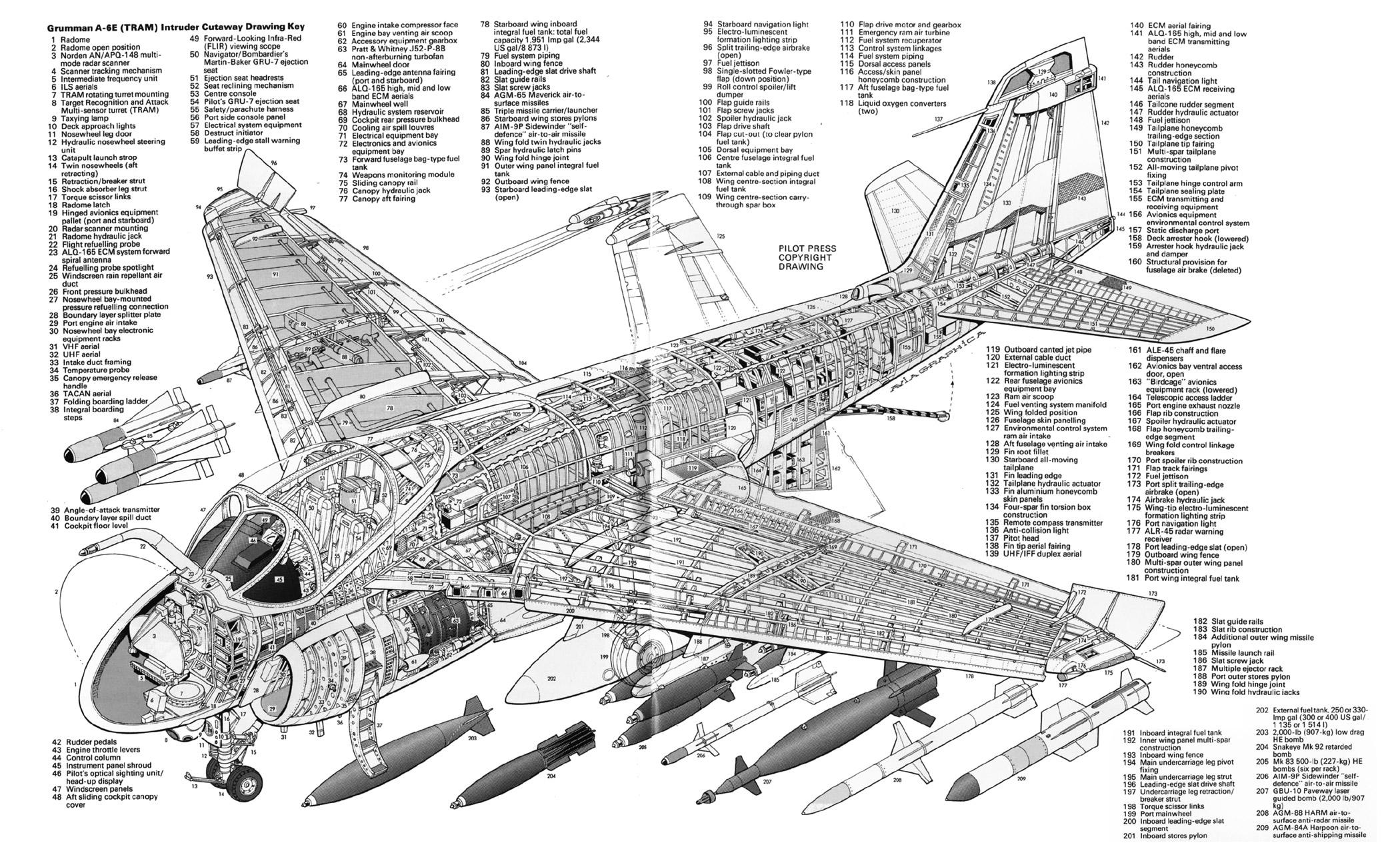 Grumman A-6 Intruder y EA-6B Prowler A6intruder_cutaway