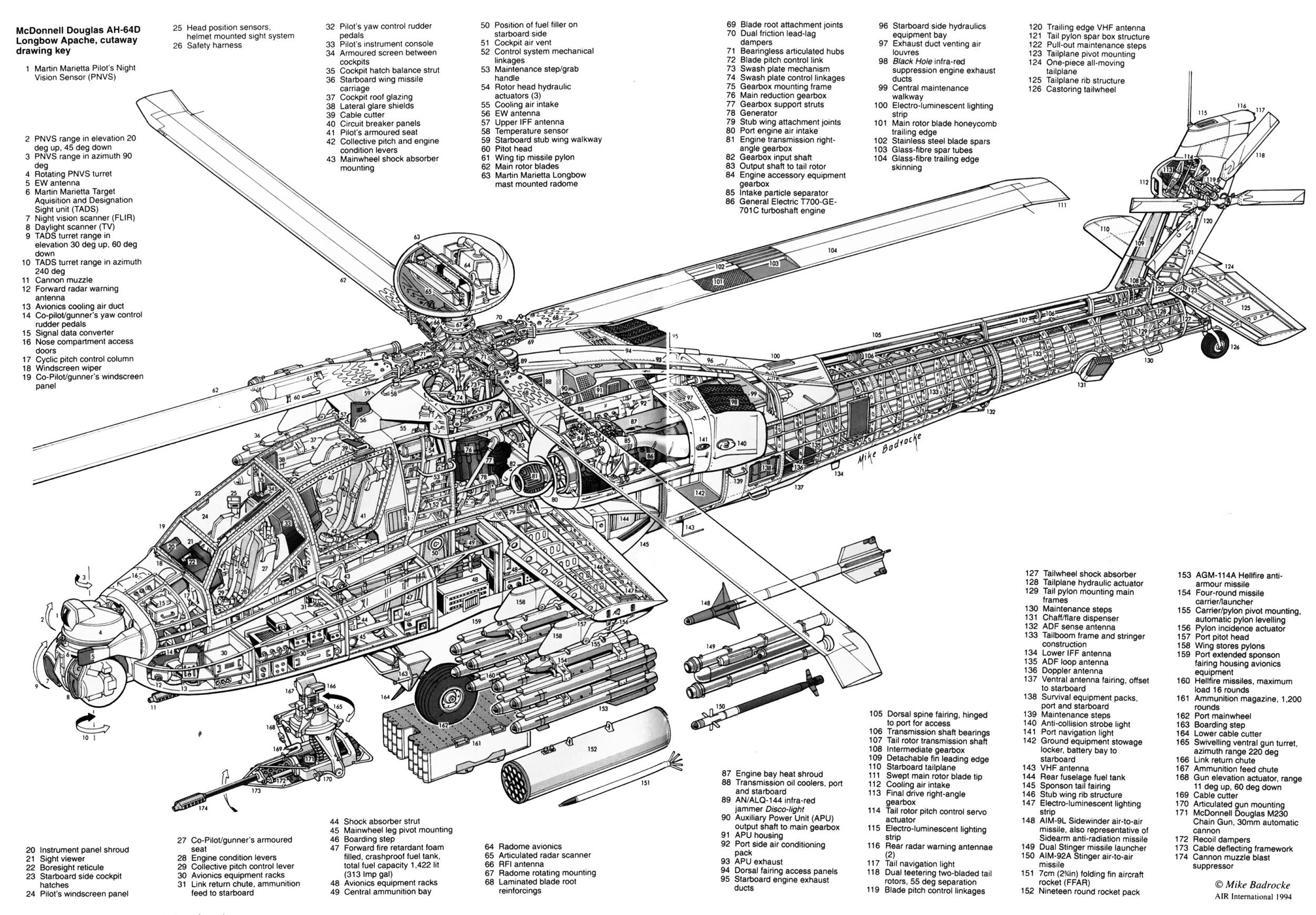 Cutaway Drawing  Diagramas Em 3d De Maquinas Mostrando Partes Internas   Fotos