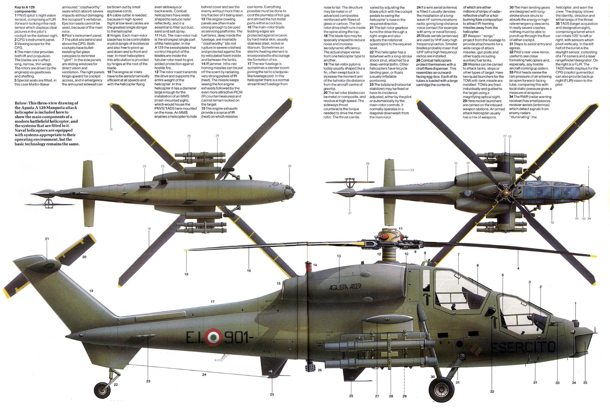 Elicottero T 129 : Anatomia del prototipo della129 mangusta sobchak security est. 2005