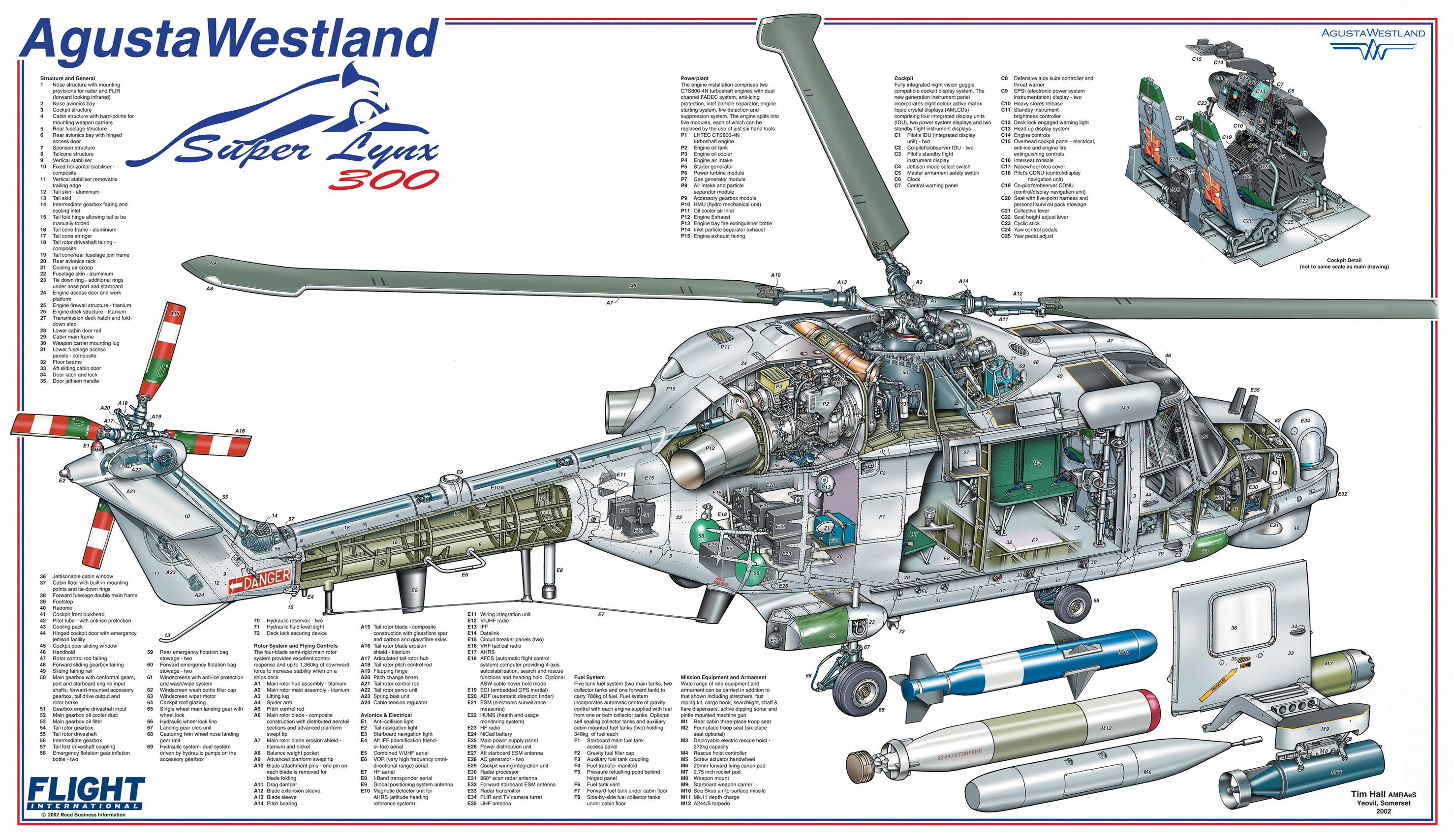 lynx helicopter engine with Showthread on Fluorine Kprawl P1 in addition Ec135p3 calstar moreover H 1yz kaman likewise Printthread together with P275359.