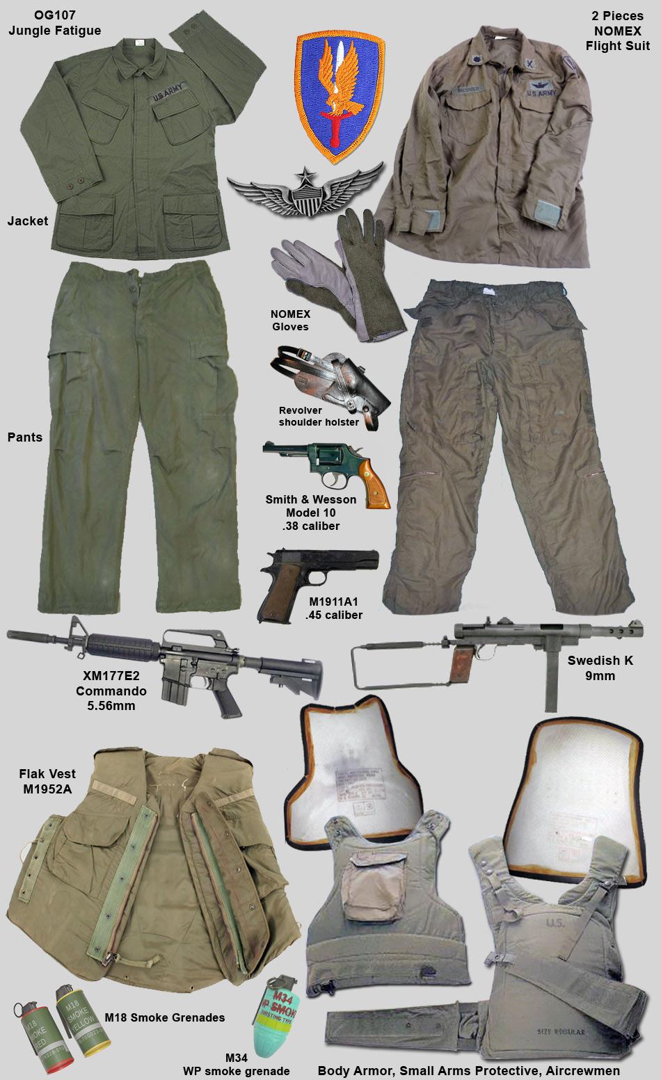 armyaviatorkit2